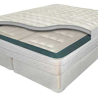 Digital Air Beds